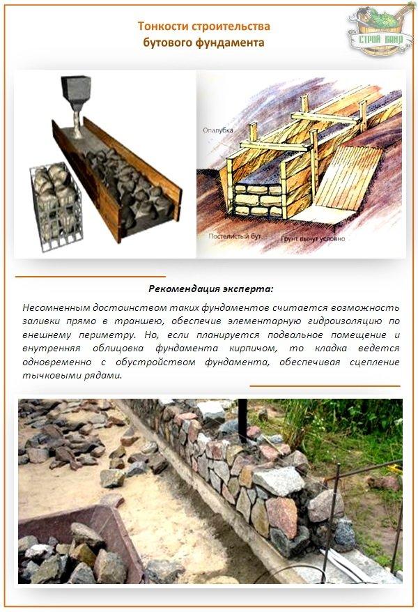 Строительство бутового фундамента