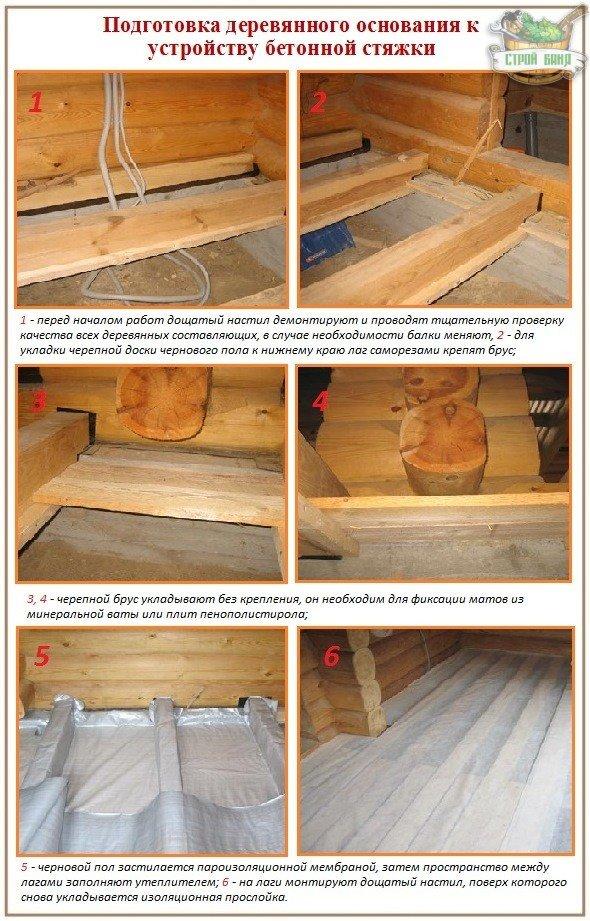 Как заливается бетонная стяжка пола своими руками