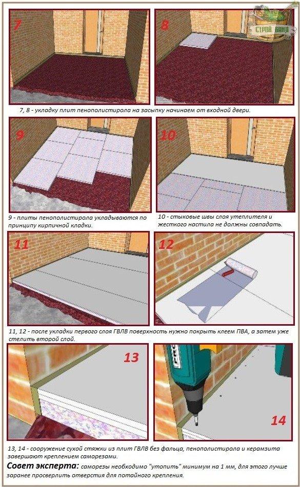 Правила устройства сухой стяжки с плитным утеплителем