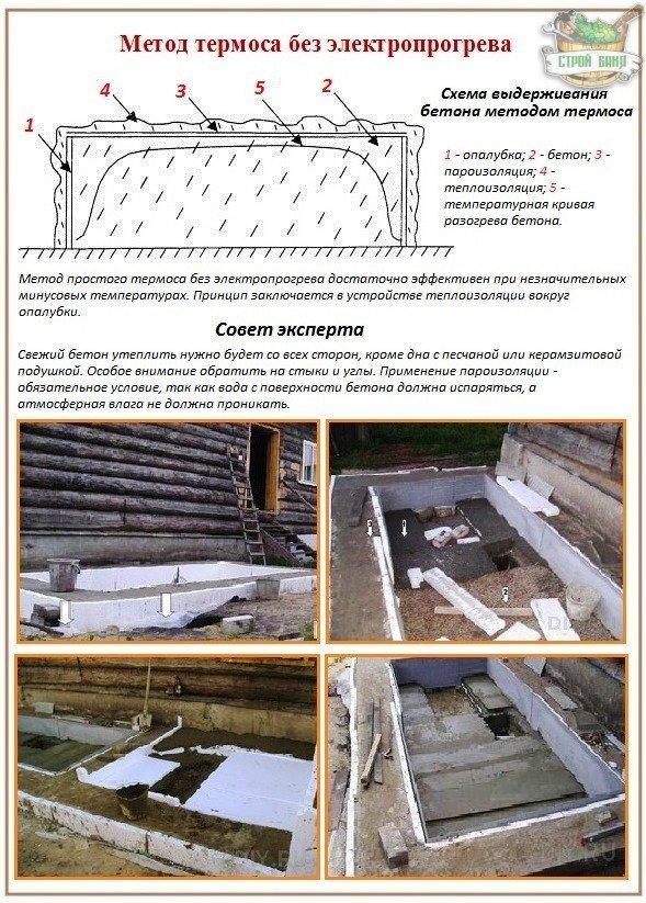 Можно ли заливать фундамент зимой и как лучше бетонировать