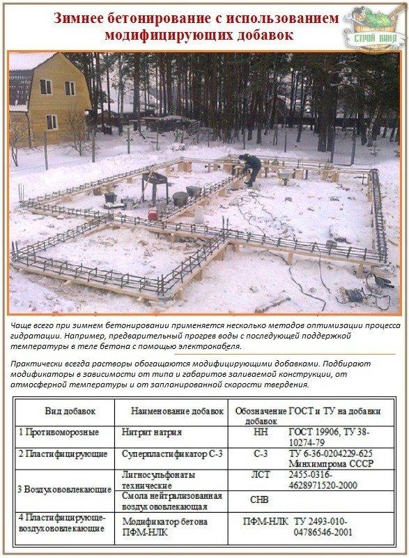 Как правильно залить фундамент под баню зимой