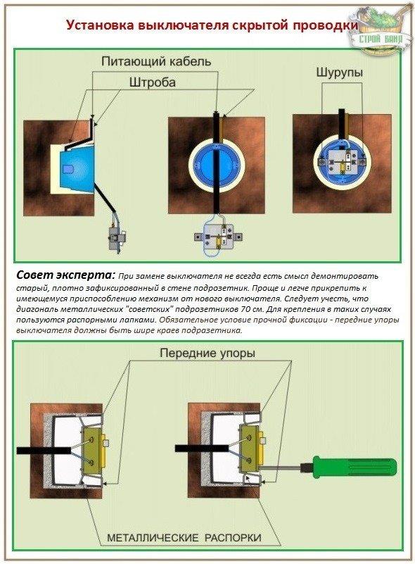 Как монтируется и подключается выключатель света для проводки скрытого типа