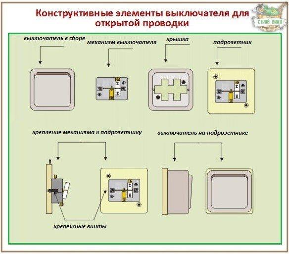 Монтаж и подсоединение выключателя света накладной конструкции