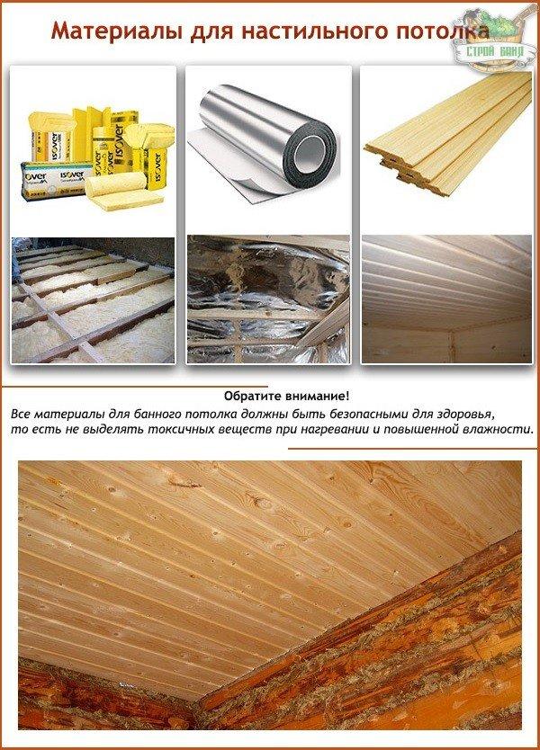 Материалы для настильного потолка в бане