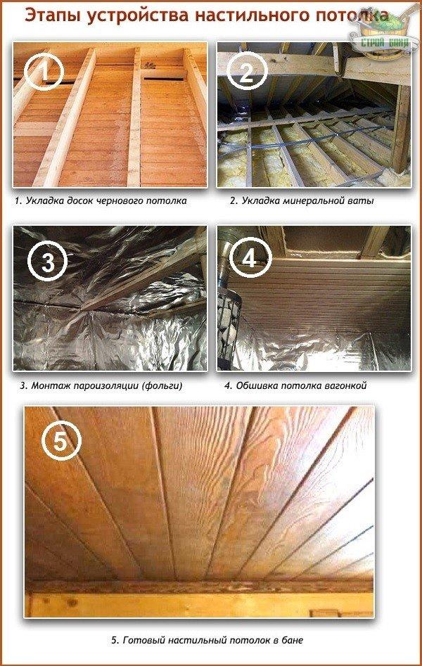 Этапы устройства настильного потолка в бане
