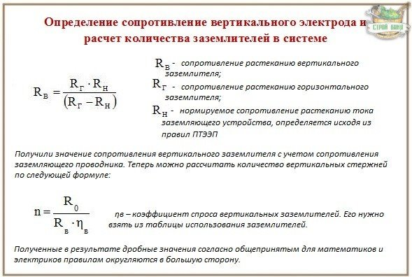 Алгоритм расчета защитного заземления