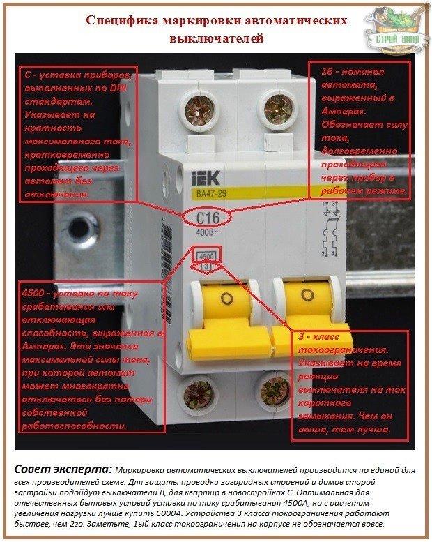 Маркировка автоматических выключателей: характеристики прибора защиты
