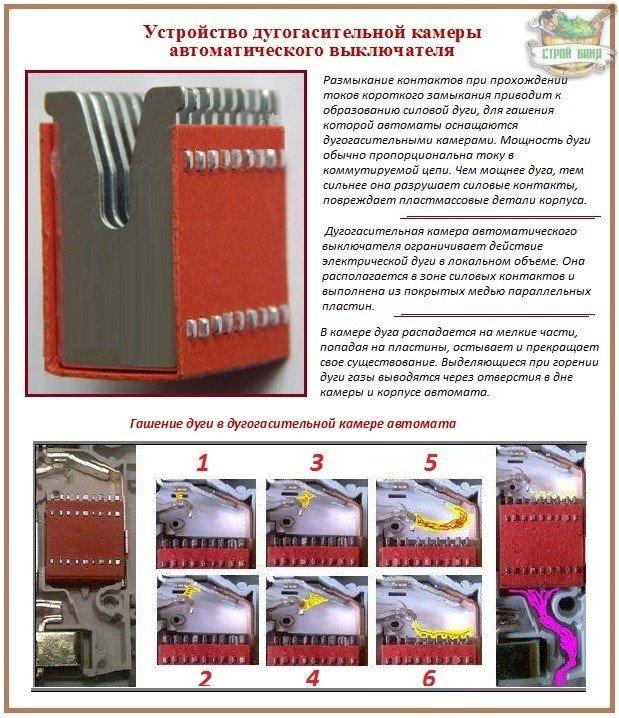 Устройство автоматического выключателя в подробностях