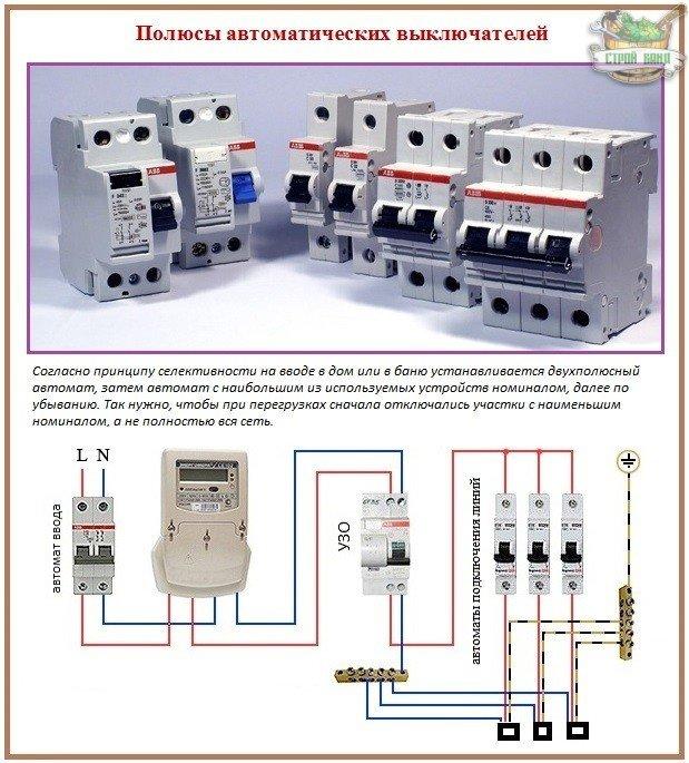 Типы автоматических выключателей