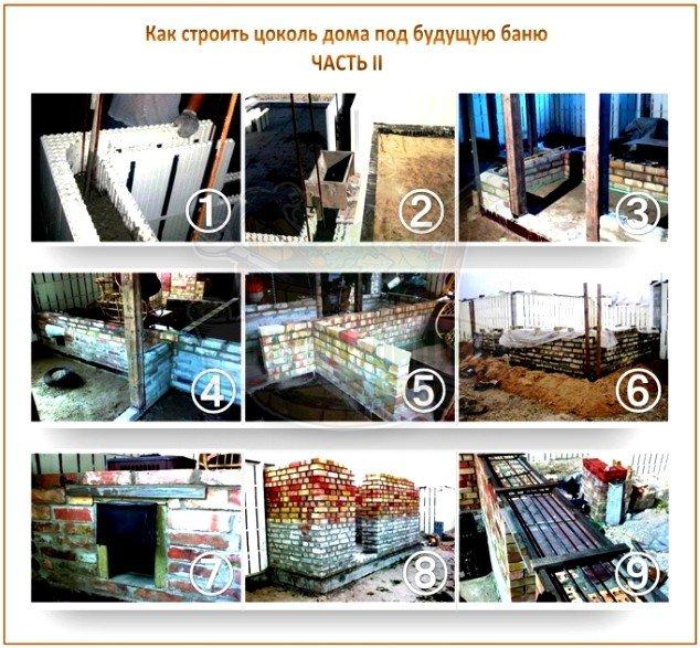 Строительство дома с баней в подвале