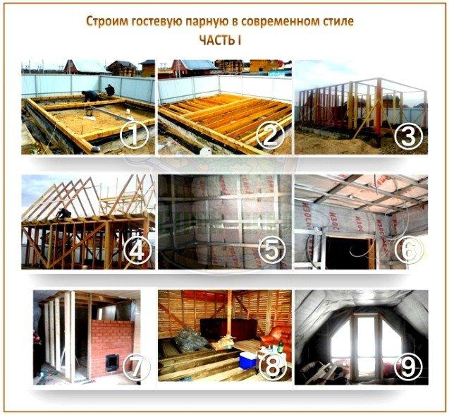 Гостевой домик с баней