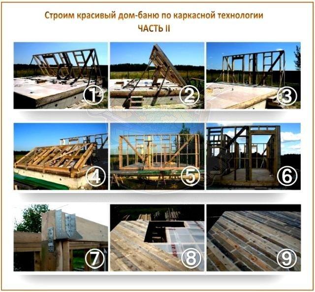Как построить баню-дом