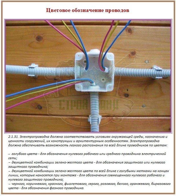 Цветная маркировка проводов для подключения розеток