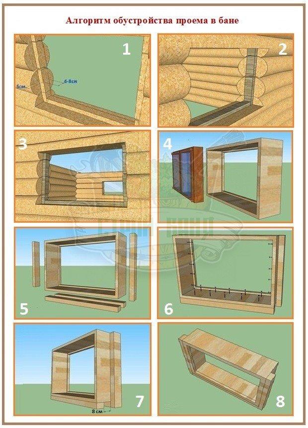 Как сделать окна и двери для бани