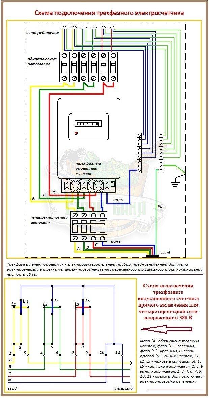 Как подключить счетчик электроэнергии в трех и четырехфазную сеть