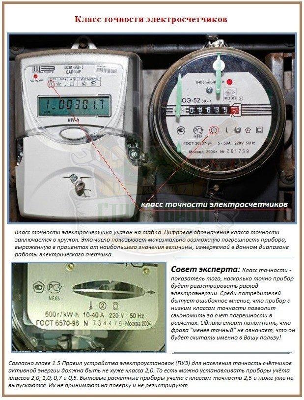 Какой электросчетчик лучше: электронный или механический