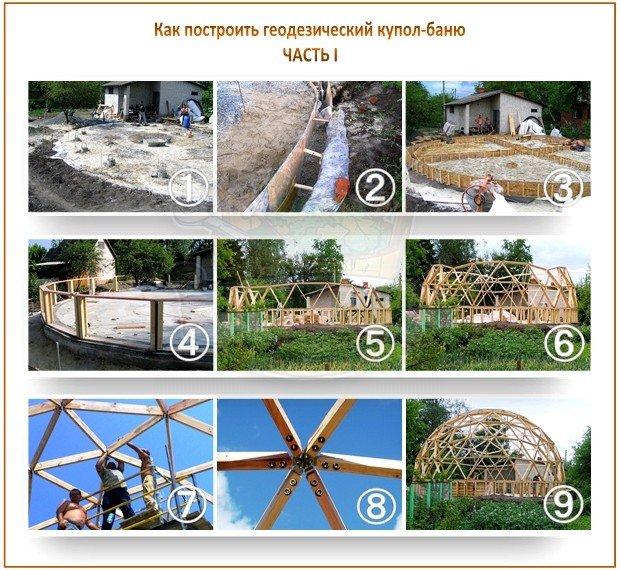 Баня-купол