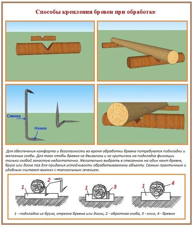 Приспособления для удобной и безопасной обработки бревна