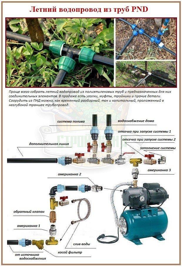 Как устроить летний водопровод своими руками
