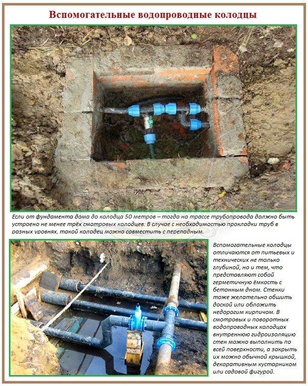 Правила строительства водопровода от колодца