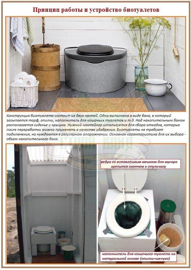 Биотуалет на загородном участке - оптимальный выбор