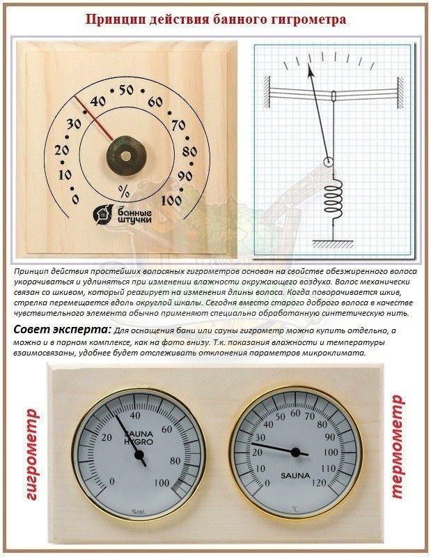 Какой нужен гигрометр в баню