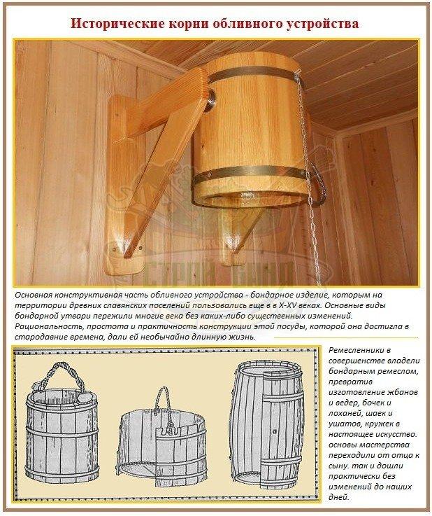 Как делали обливные устройства для русских бань