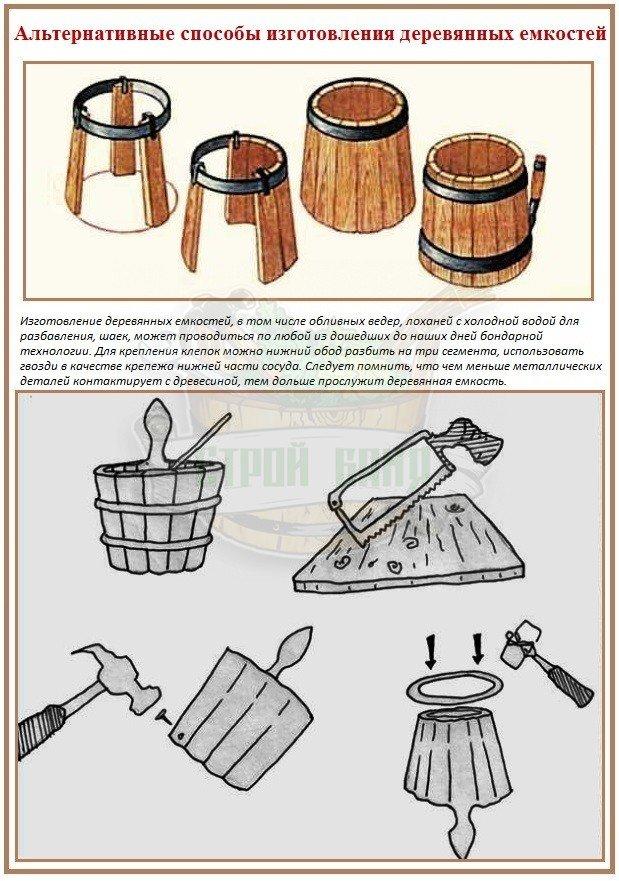 Варианты изготовления деревянной емкости для обливного устройства