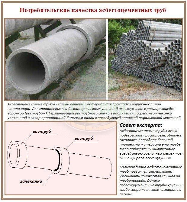 Асбестоцементные канализационные трубы для обустройства бани