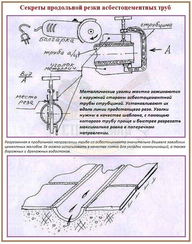 Где можно применять асбестоцементные трубы и как с ними работать