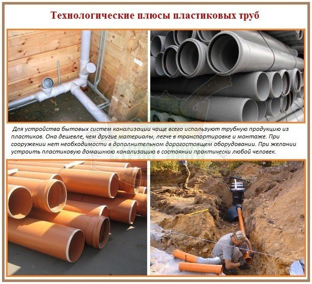 Полимерные канализационные трубы для наружной и внутренней разводки