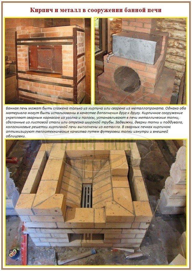 Примеры использования металлических деталей в кирпичных печах