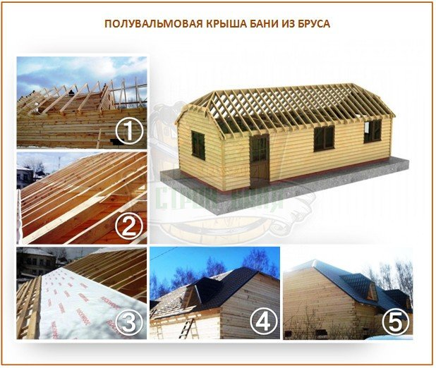 Полувальмовая крыша для бани из бруса