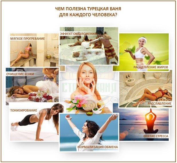 Польза турецкой бани для организма