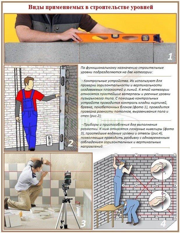 Как строительные уровни подразделяют по сферам применения
