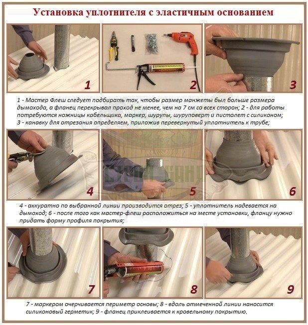 Технология монтажа уплотнителя Мастер Флеш с эластичным фланцем