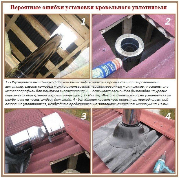 Нарушения при установке систем уплотнения мастер-флеш