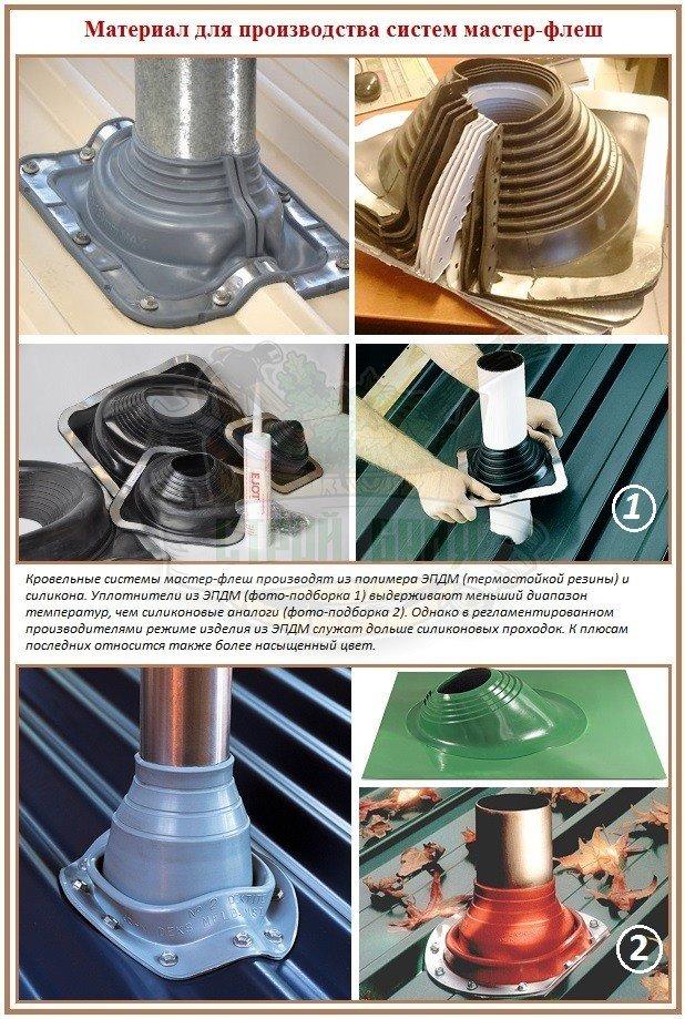 Какой мастер-флеш лучше купить для герметизации дымохода бани