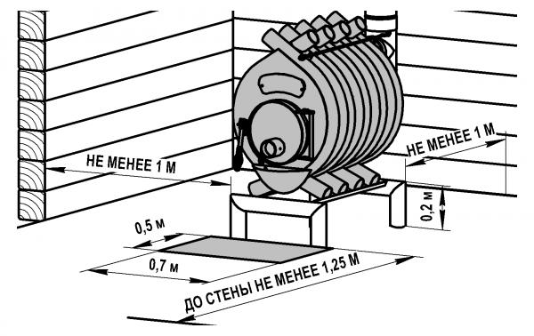 Схема монтажа печи Булерьян