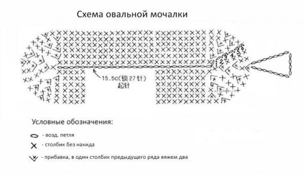 Схема вязания овальной мочалки