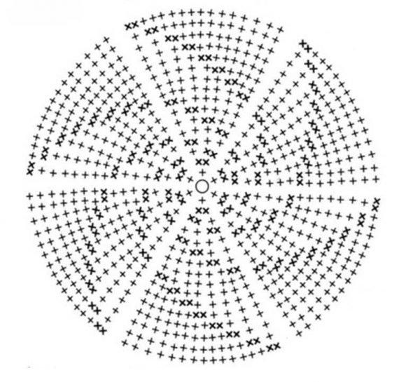 Схема вязания круглой мочалки