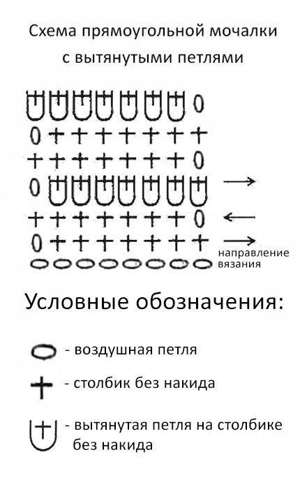 Схема прямоугольной мочалки