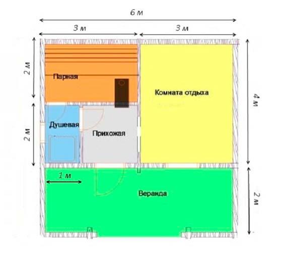 схема бани 6 на 4 с верандой