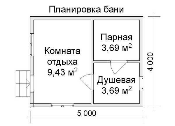 Планировка бани размером 5х4 м