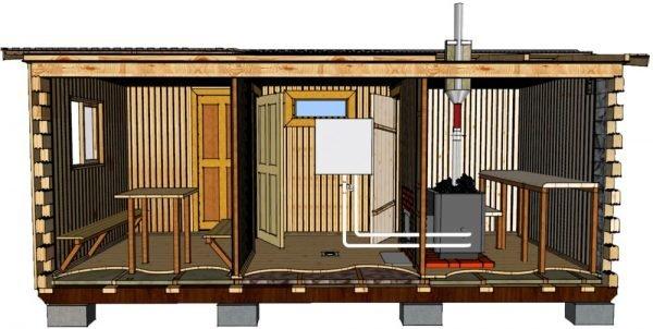 План внутреннего обустройства бани из контейнера