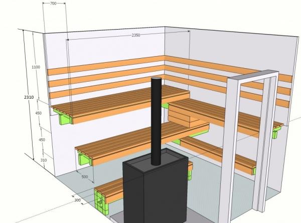 Схема подсчёта высоты потолка в бане