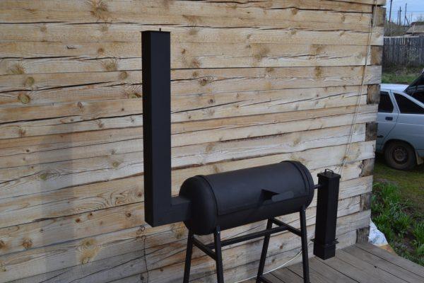 Оборудование дымохода