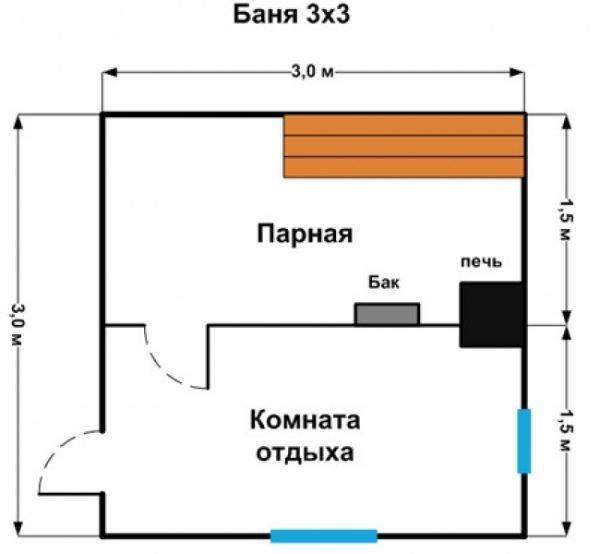 Планировка небольшой бани из кирпича размером 3х3 м