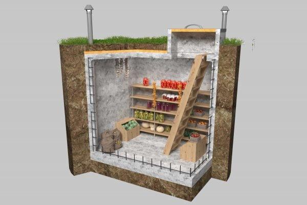 Макет ямы для хранения картофеля