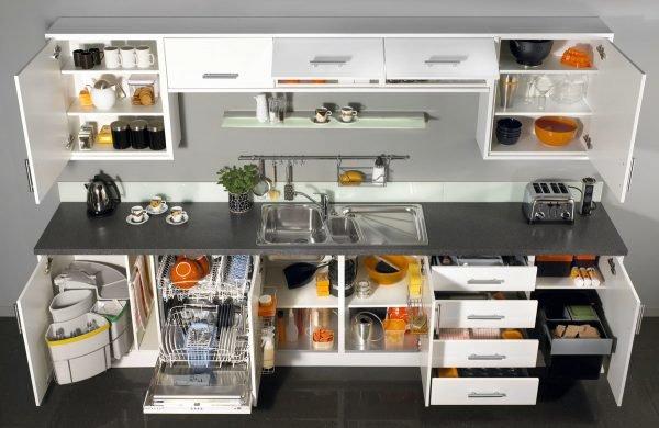 Организация рабочего места на кухне